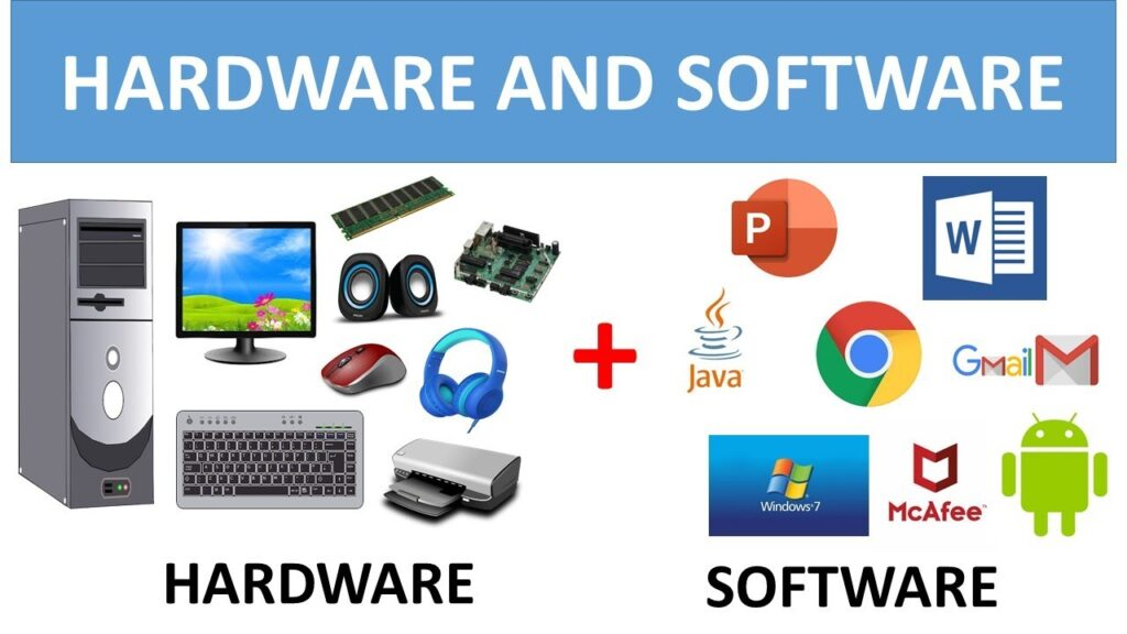 Hardware and Software Examples